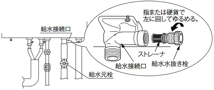 給湯器の水抜き栓のフィルター(ストレーナ)