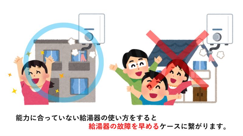 能力に合っていない給湯器の使い方をすると給湯器の故障を早めるケースに繋がります。