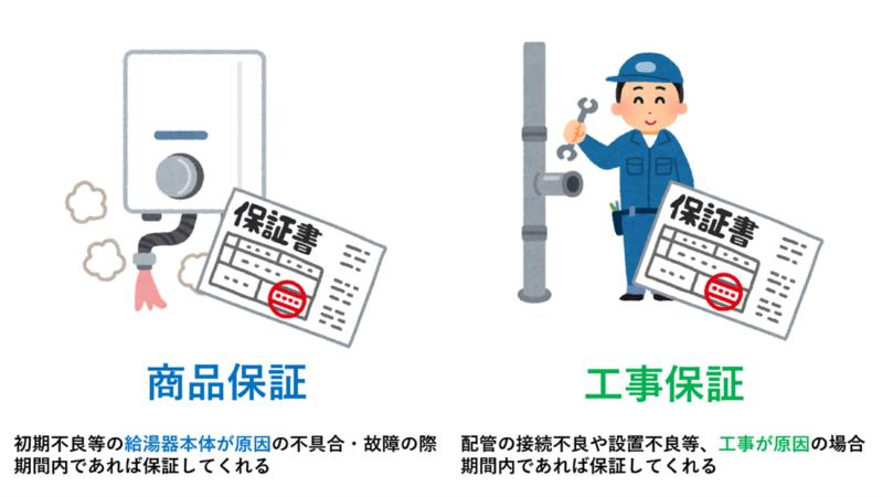 商品保証と工事保証